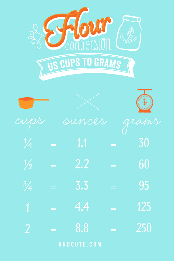 Convert 6 tbsp to cups for 8 tablespoons to cups